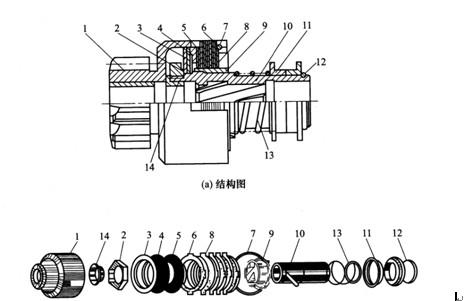 启动电动机_离合器机组|柴油机离合器机组|潍坊柴油