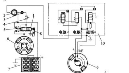 中小功率柴油机的启动机离合机构大多采用弹簧式