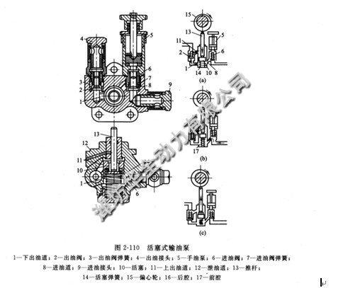 1105单缸柴油机结构图